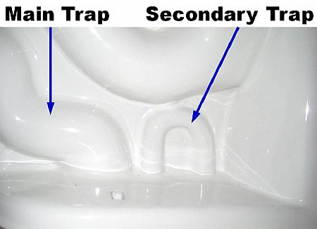 Overflow Trap